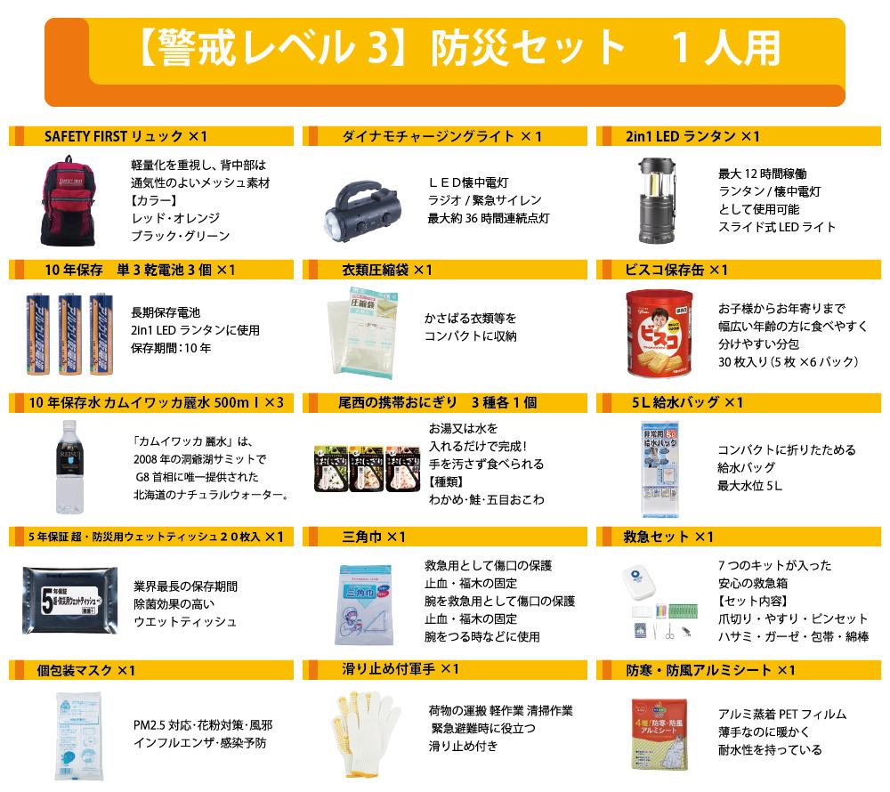 警戒レベル3商品リスト1