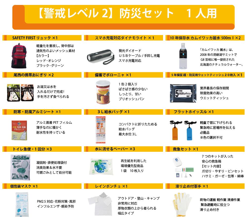 警戒レベル2商品リスト1
