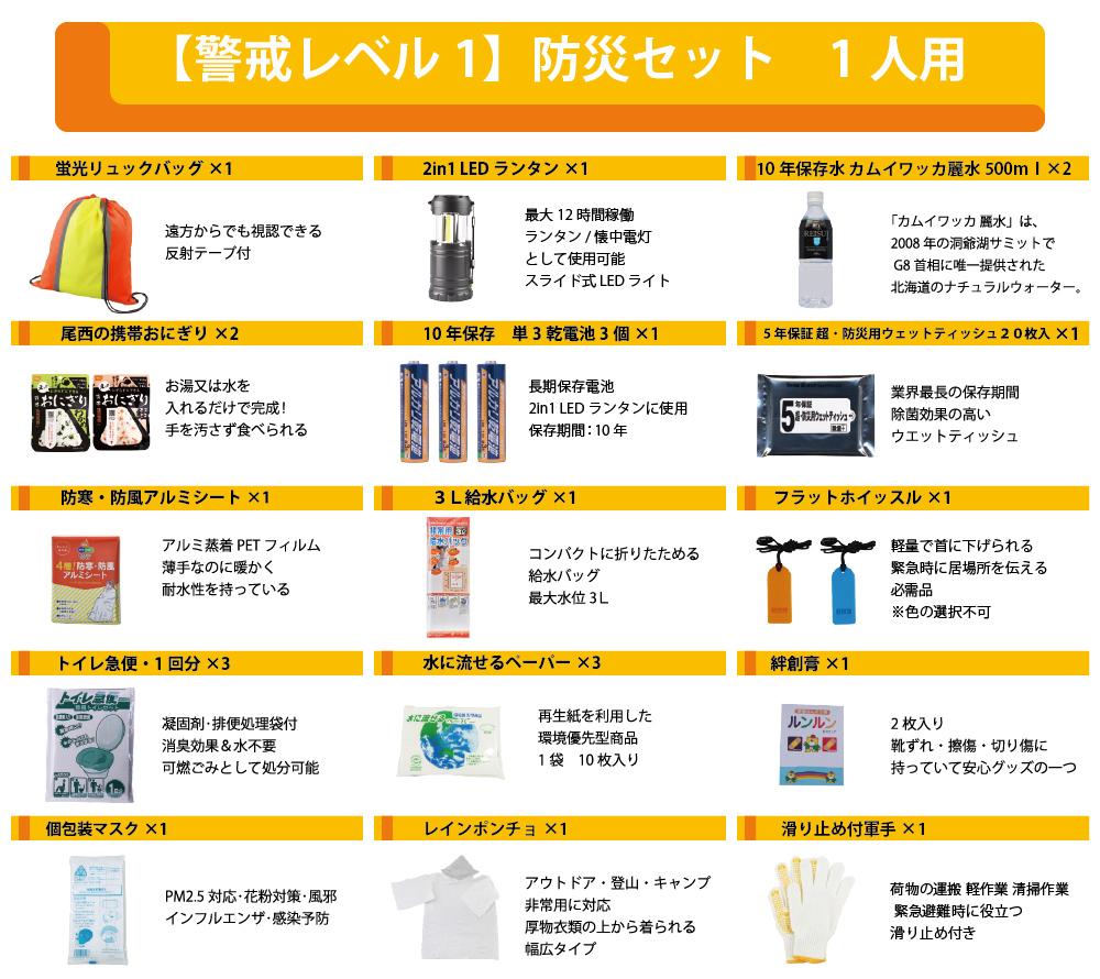 警戒レベル1商品リスト1