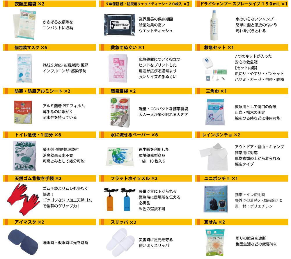 最高警戒レベル5商品リスト2